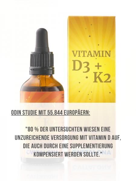3 Vitamin-D-Mangel ODIN